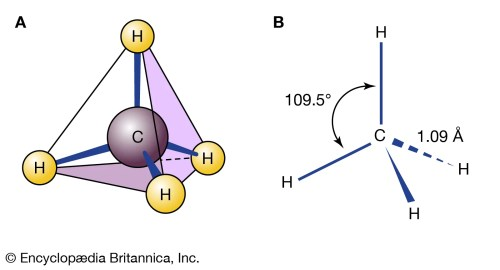 small resolution of Chemical compound - Classification of compounds   Britannica
