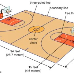 Netball Court Measurement Diagram Johnson 115 Outboard Wiring Free Throw: Basketball - Kids | Britannica Homework Help