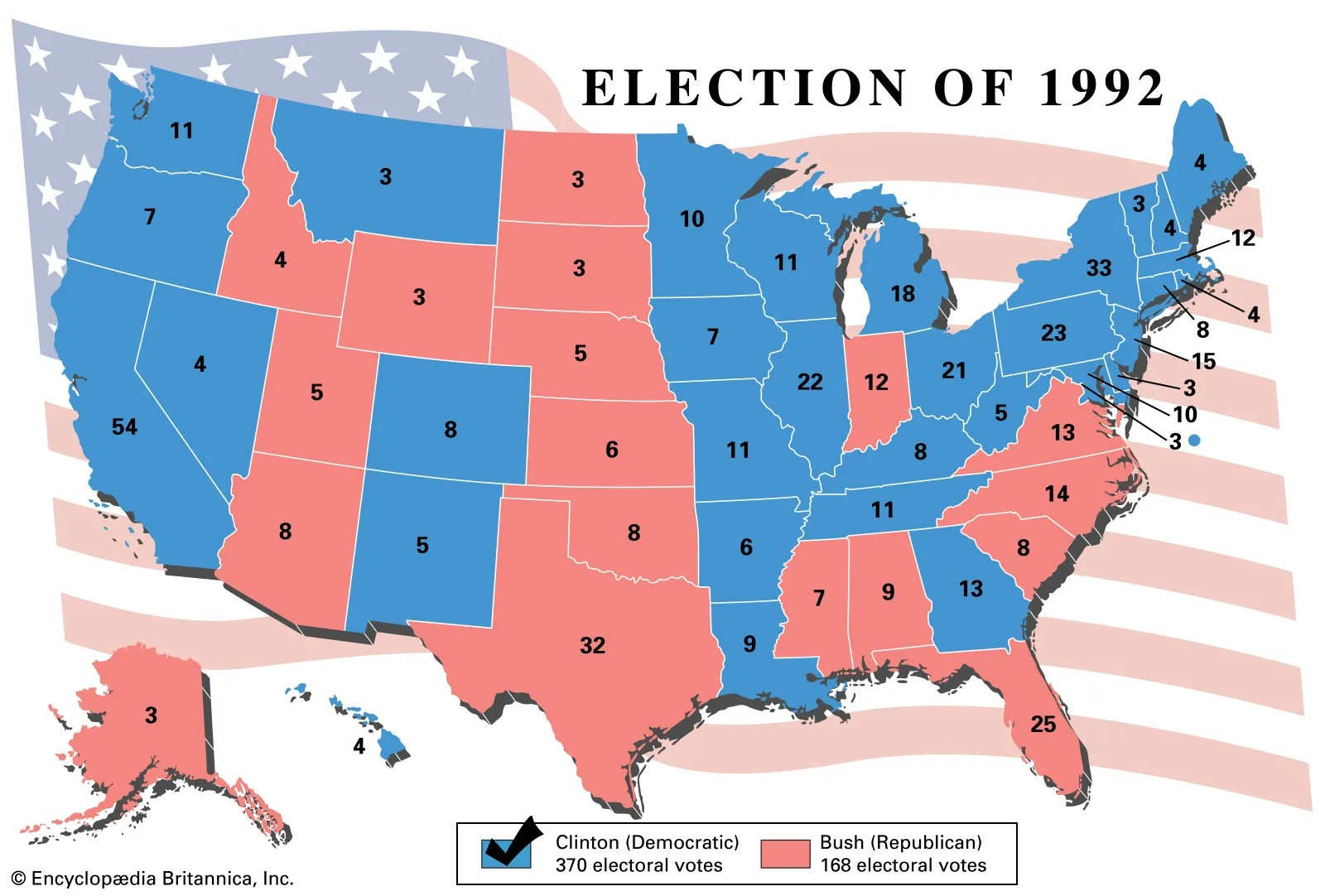 United States Presidential Election Of