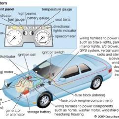 4 Stroke Petrol Engine Diagram Ls1 Wiring Harness Automobile - Students | Britannica Kids Homework Help