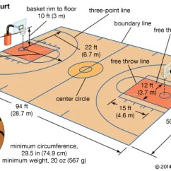 Youth Basketball Court Dimensions Diagram 2006 F150 5 4 Wiring Three Point Line Students Britannica Kids Homework E Mail