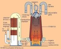 Blast furnace | metallurgy | Britannica.com