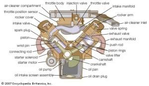 Gasoline engine | Britannica