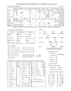 International phonetic alphabet definition uses  chart britannica also rh