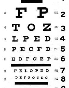 also snellen chart optometry britannica rh