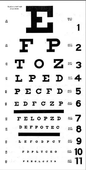 Are All Eye Charts The Same : charts, Snellen, Chart, Optometry, Britannica