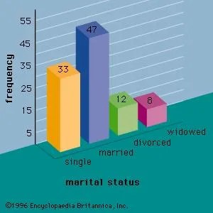 statistics science britannica com