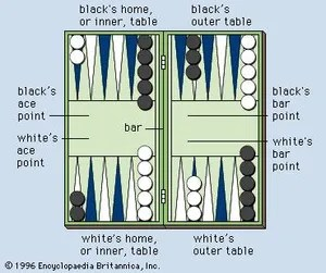 Make Your Own Backgammon Board