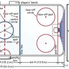 Nhl Hockey Rink Diagram Printable Christmas Light Wiring 3 Wire Ice History Rules Equipment Britannica Com Figure 1 Professional