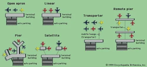 linear terminal airport terminal