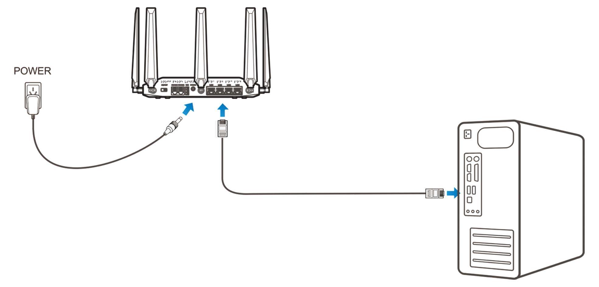 ZTE MF288 : comment configurer votre Terminal intelligent