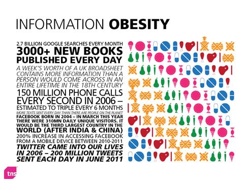Image result for information obesity