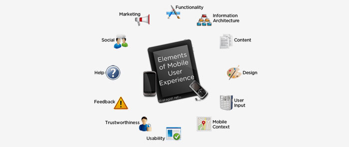 Mobile App Usability Testing With Remote Users