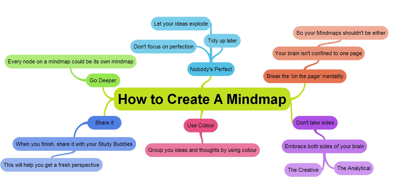 Renew your mind_ _ _!