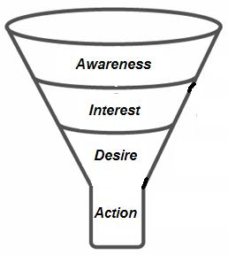 Is Your Sales Funnel Flawed?