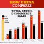 China S Internet Is A Giant Shopping Mall Infographic