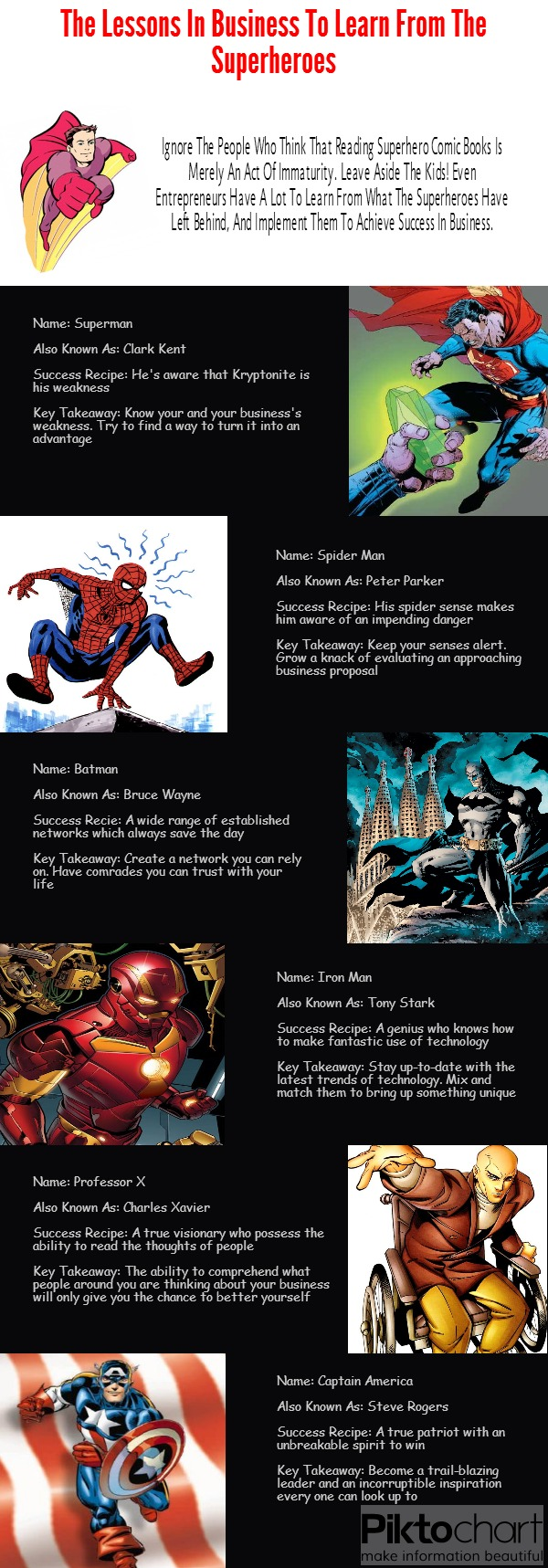 Tips For Entrepreneurs   Get Inspired By Superheroes [Infographic] image Business Lessons From Superheroes