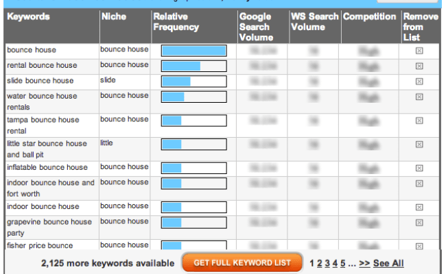 The Best Keyword Research Tools For Experienced Fishermen