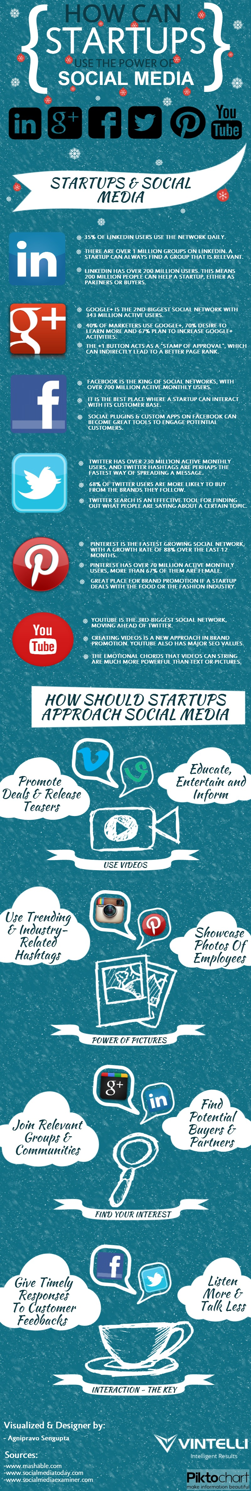How Can Startups Use The Power Of Social Media (Infographic) image How Can Startups Use The Power Of Social Media
