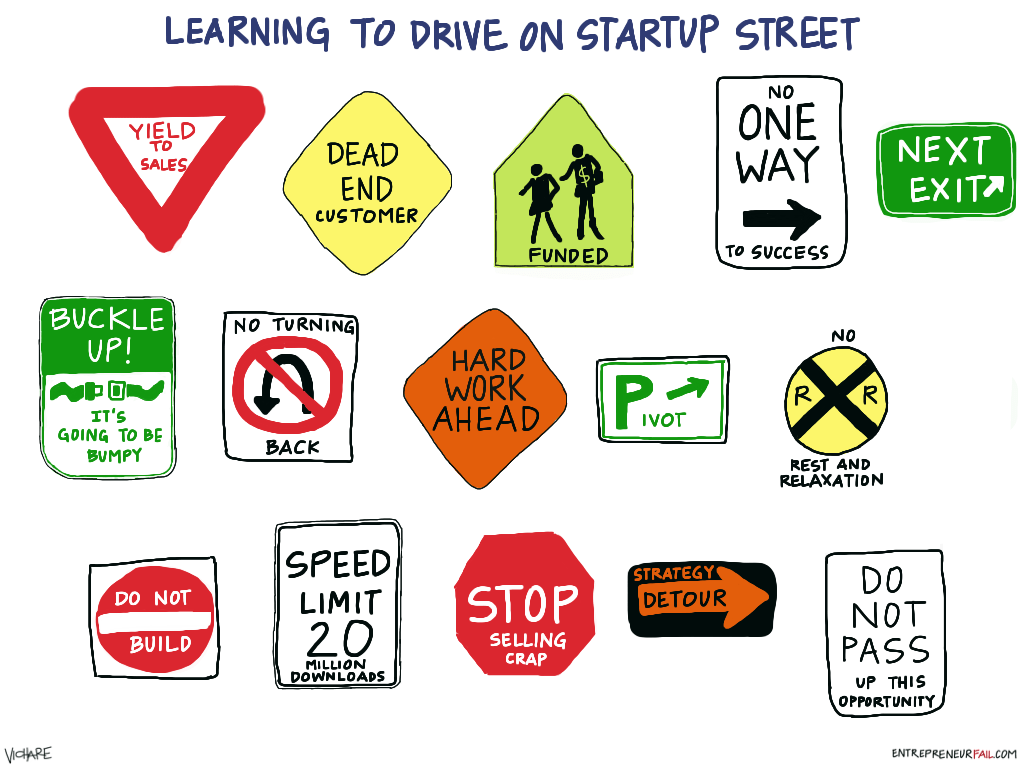 Startup Street Signs How Starting A Business Is Like