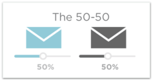 Email marketing a/b testing strategy 50-50