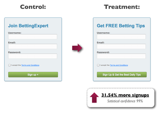 Best practice for CTA form buttons: Highlight the benefit your readers are going to gain once they take action.