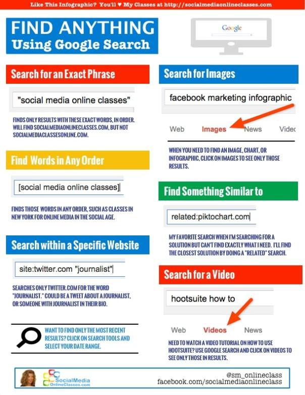 google search secrets Socialmediaonlineclasses.com