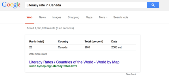 example of a table within Google SERP