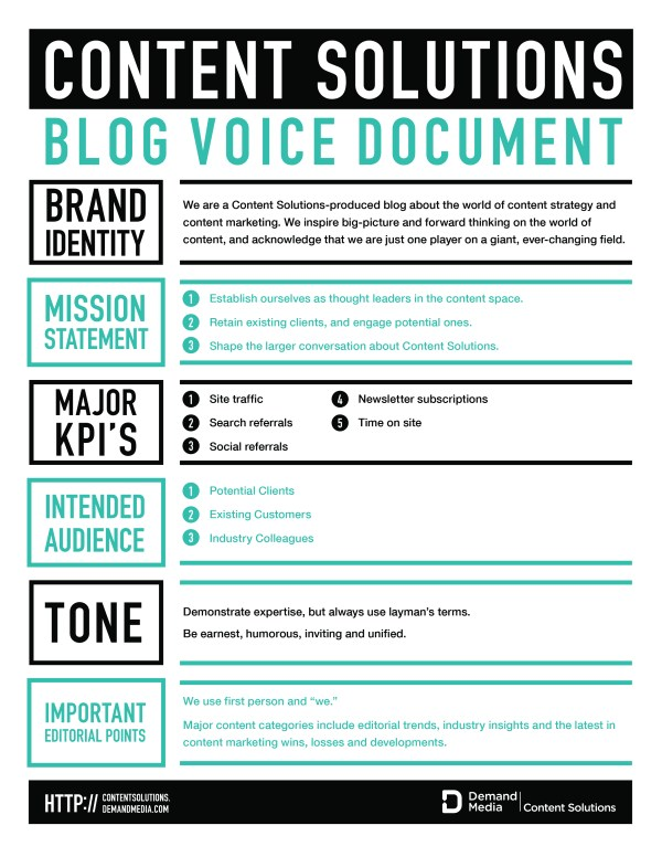 Blog Voice Document.jpg