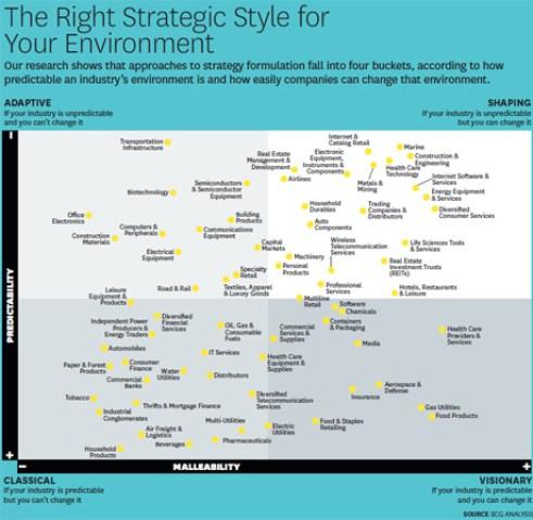 strategy_needs_strategy_exhibit_medium_tcm80-119065_uyp2kf