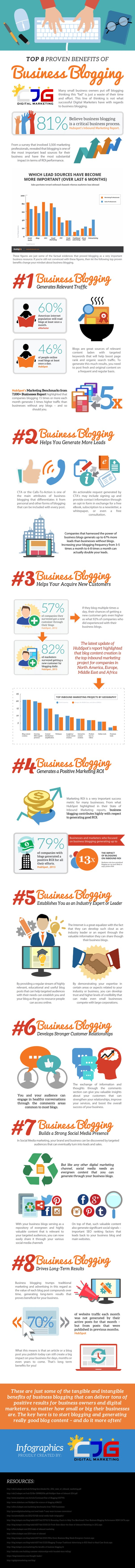 Top-8-Proven-Benefits-of-Business-Blogging