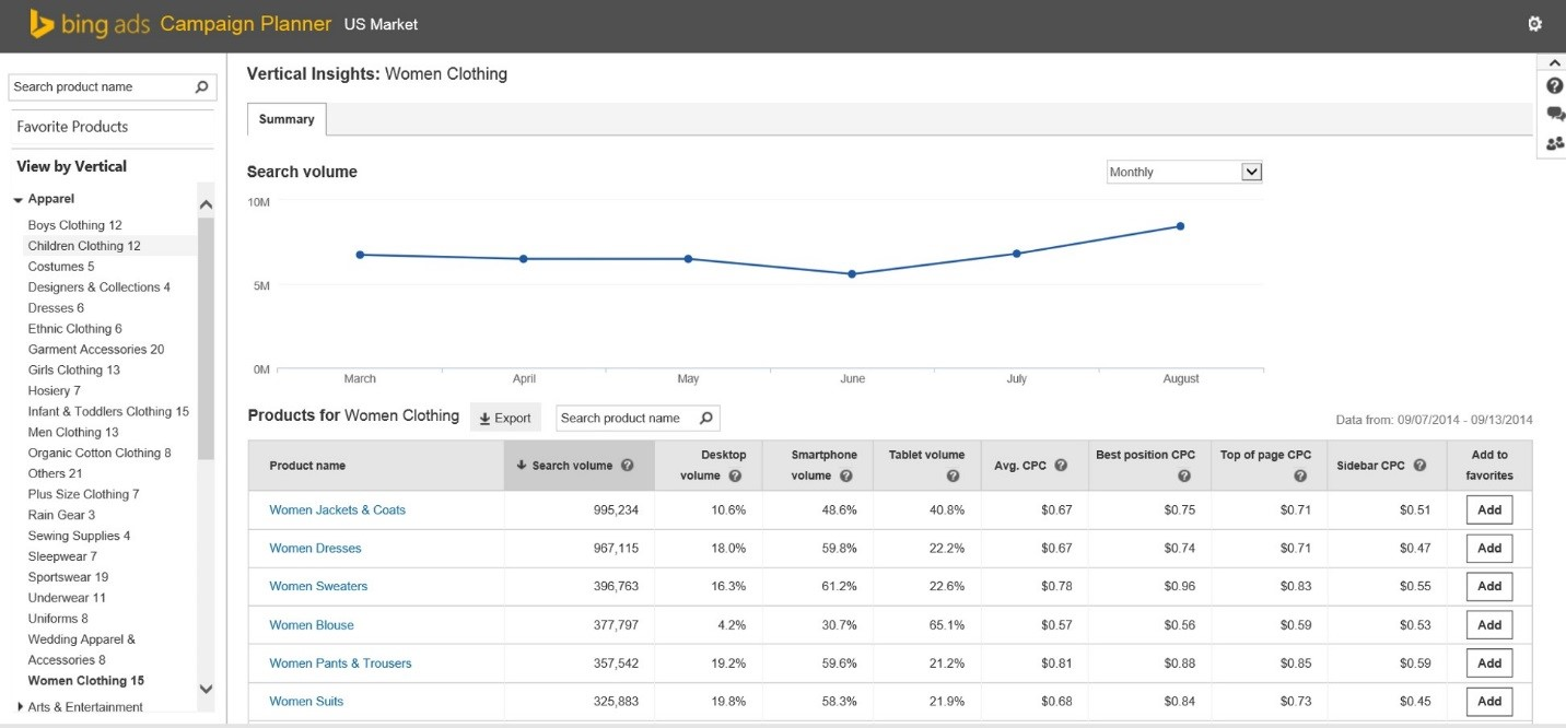 Google Testing New Keyword Planner Interface?
