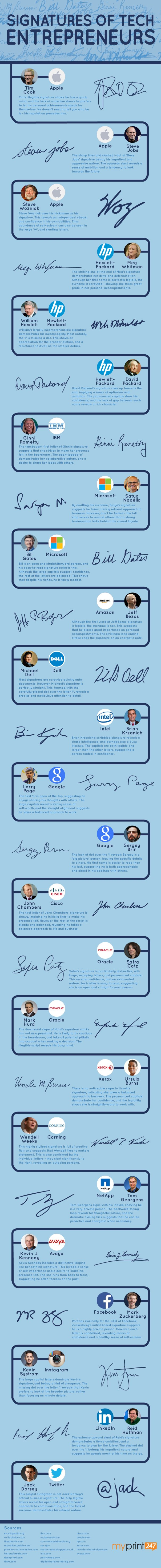 Famous Signatures Infographic