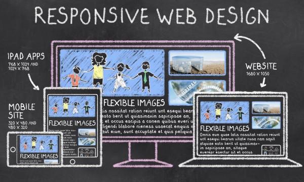 Web Design Responsiveness