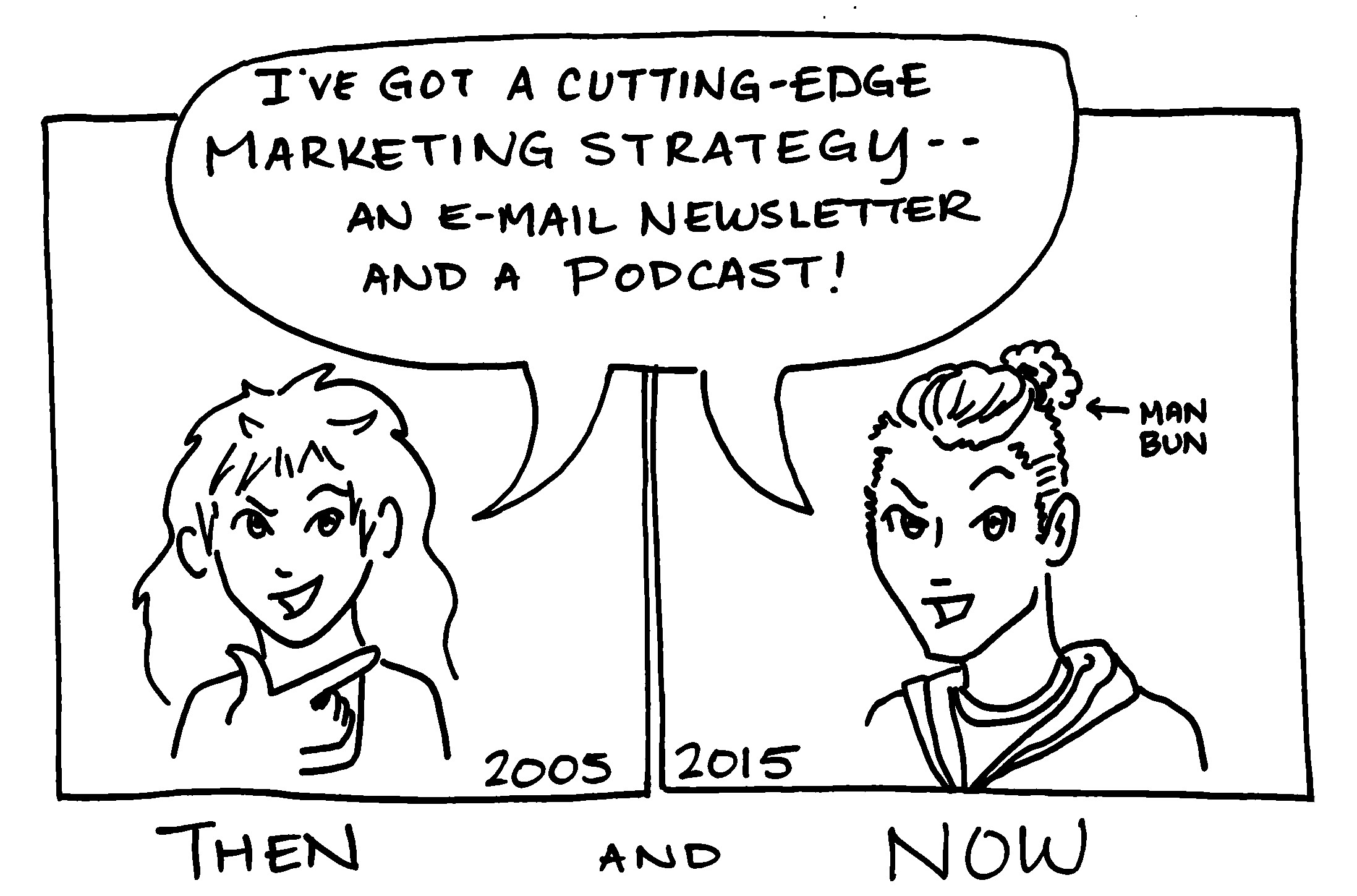 Marketing Resources for 2016: Old School Meets New Cool