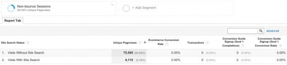 Search Conversion Rate Results