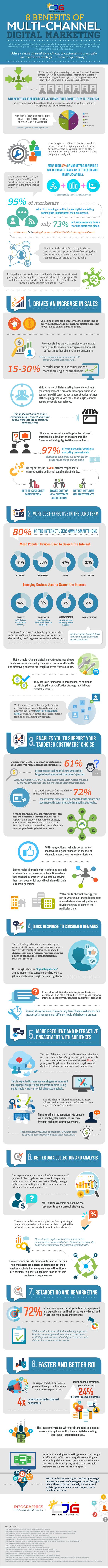 8-Benefits-of-Multi-Channel-Digital-Marketing
