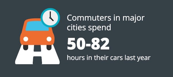 commuter assistance for employees