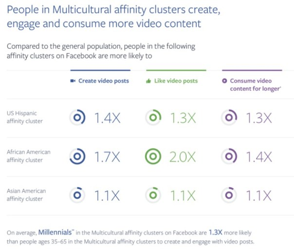 fb-multiculture-groups-engage