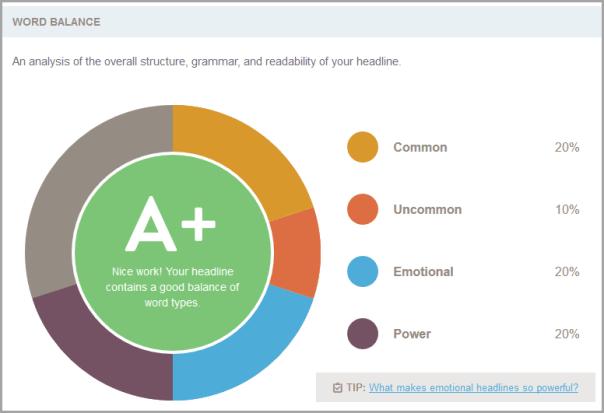 using-powerful-shocking-emotional-keywords-in-headlines-for-blog-post-titles