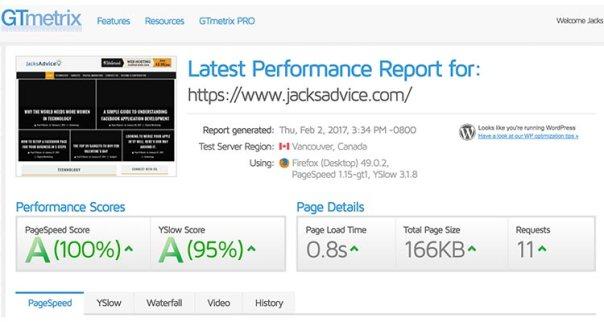 gt-metrix-jacksadvice.com How To Start A Website - The Beginners Guide