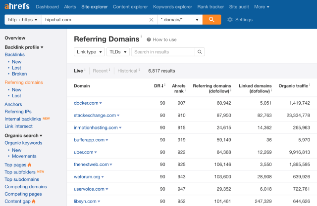 Looking for HipChat backlinks with Ahrefs