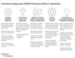TT :  Naviguer dans le marketing dans un monde post COVID-19 , influenceur
