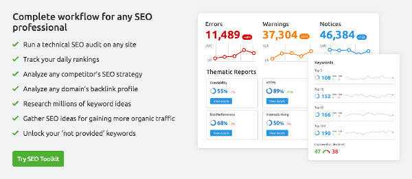 Audit SEO - SEMRush - Améliorez votre référencement | Marketing numérique Suvonni
