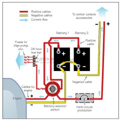 Wiring Diagram For Led Boat Trailer Lights Aiphone Lef 3l And Schematics With 2 Battery | Get Free Image About