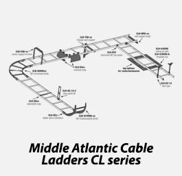 Middle Atlantic Home Theater Racks, Server Rack & Enclosures