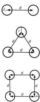 GMR(Geometric Mean Radius) of Bundled Conductors for basic