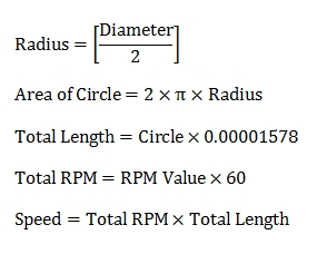 Rpm Calculation Formula
