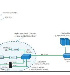 wisp wireless broadband applications [ 1606 x 902 Pixel ]