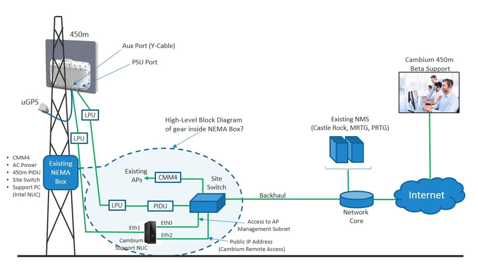 hight resolution of wisp wireless broadband applications